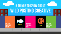 5-Things-To-Know-About-Wild-Posting-Creative